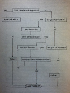 Flow chart dont fuck with it